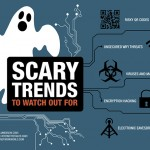 Mobile Commerce Crime: 10 Scary Trends to Watch Out For