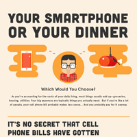 Your Smartphone or Your Dinner