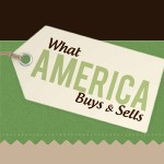 What America Buys & Sells